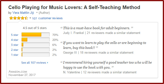 Over 100 Amazon Reviews: 4.5 out of 5 Stars